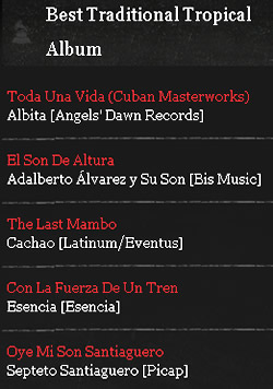 Traditional Tropical Latin Grammy 2011 Nominees 